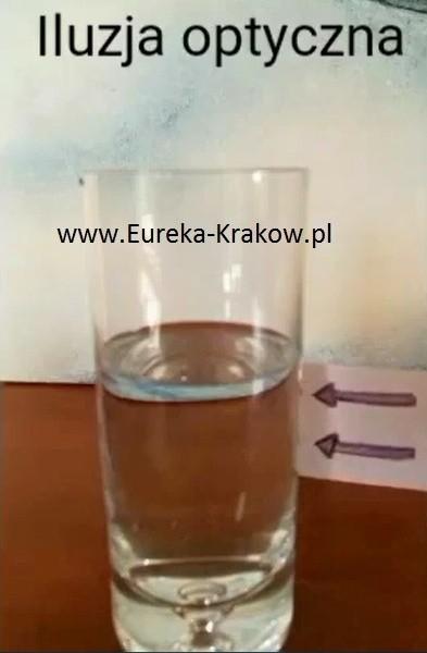 Obraz za szklanką z wodą jest odwrócony, działanie soczewki, refrakcja